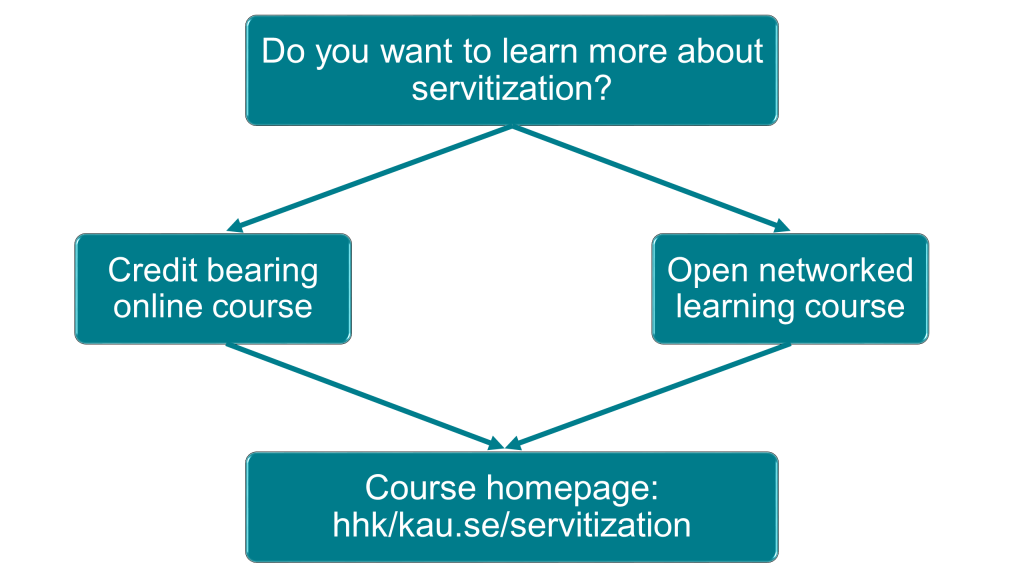two tracks of the servitization course