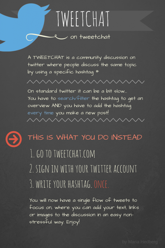 Tweetchat infographic by Maria Hedberg